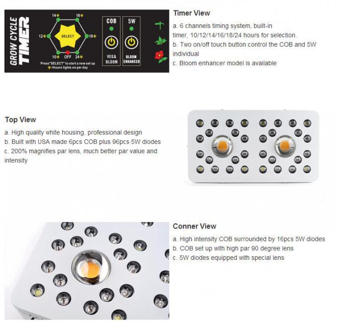 205W Full Spectrum LED Grow Lightst Replace HPS Directly ,  Larger Yield Indoor Plant Lights