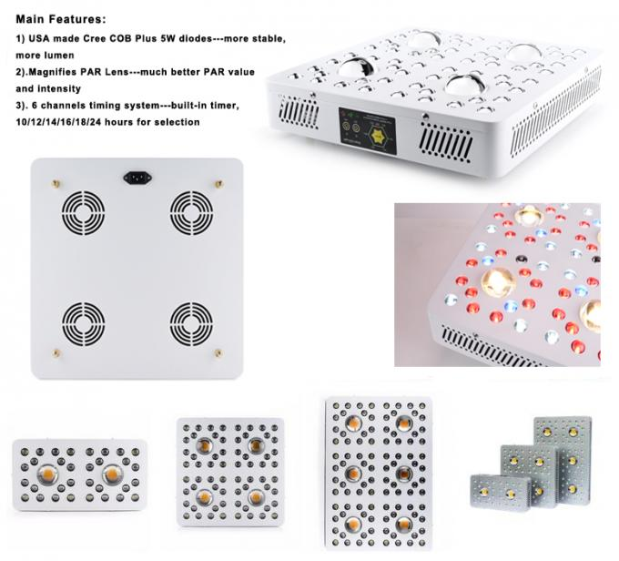415W Full spectrum LED Grow Lights , AC100-265V Input , 6 band sun spectrum