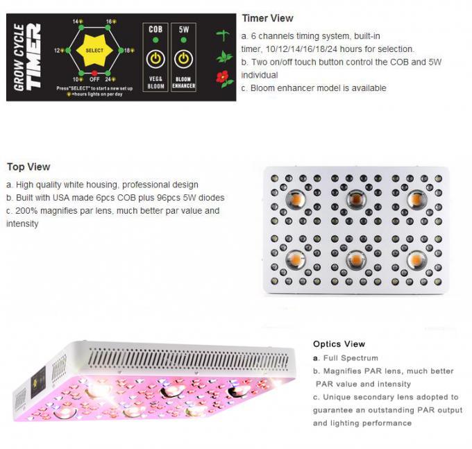 620 Watt Weed Led Grow Lights Replace 1000hps Hid Full