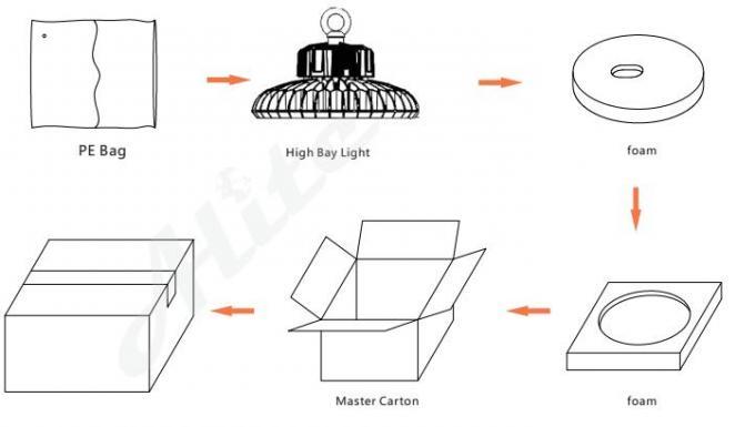 300w ufo led high bay light fixtures 3030 leds meanwell driver 5 rh mingfeng lighting com LED Lights AC Wiring-Diagram RC LED Light Wiring Diagram
