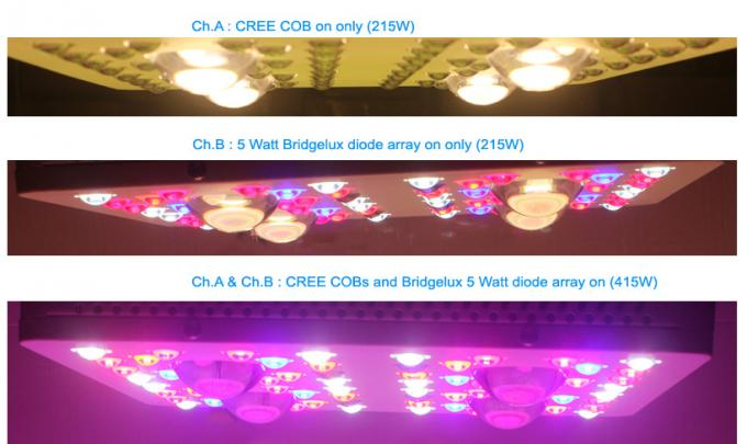 415W LED Grow Lights Full Spectrum Growing From Vegetate To Bloom , Grow Rooms / Tents