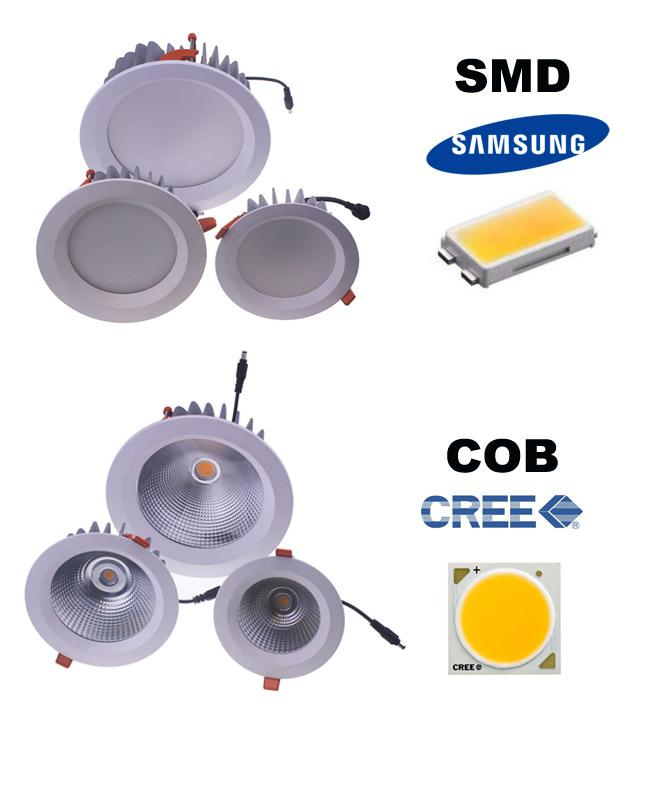 IP65 Waterproof Recessed LED Ceiling Down Light For Bathroom/ Kitchen Lighting 22W