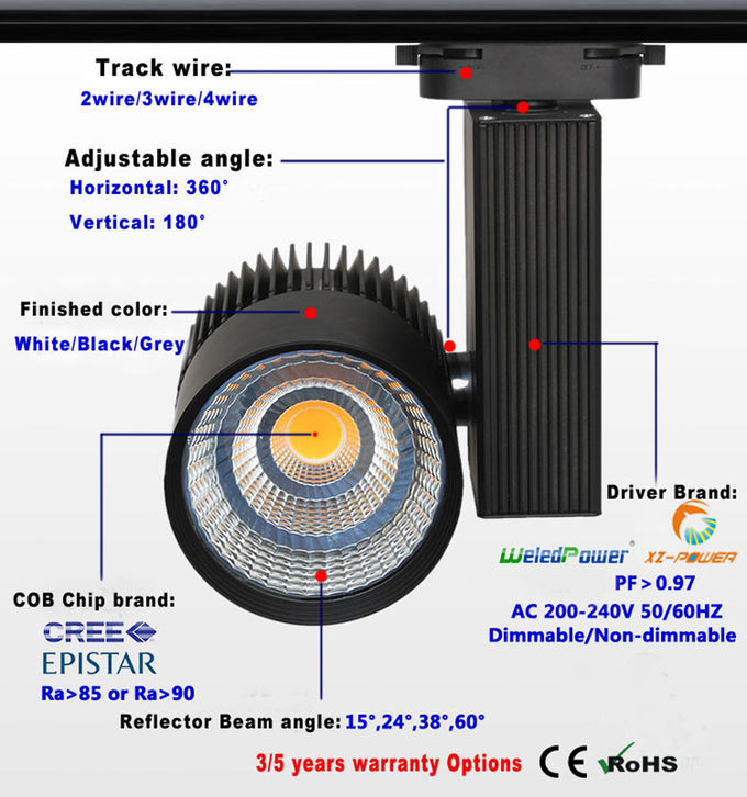 60 Degree 5000K Led Ceiling Track Light Fixtures CREE COB For Art Gallery